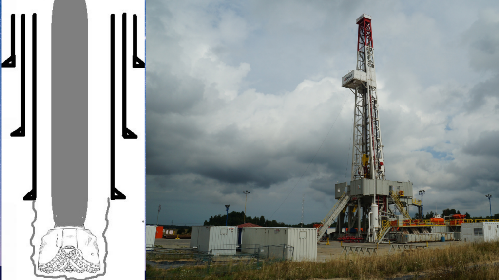 How oil and gas well is drilled step by step guide. It is online course for oil and gas drilling industry professional and rig workers.